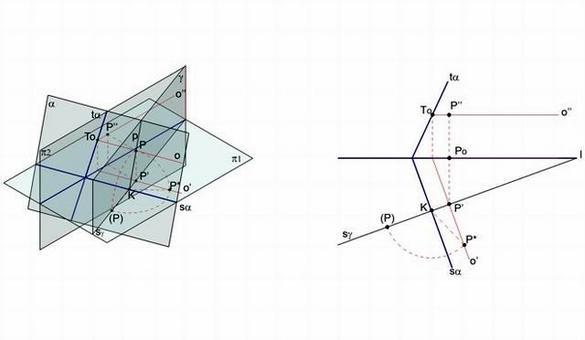 A sinistra: Fig. 9 – ribaltamento di un punto P. A destra: Fig. 10 – ribaltamento di un punto P.