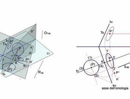 Fig.11– determinazione della vera forma e grandezza