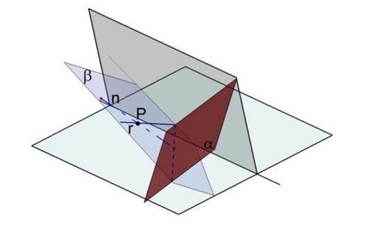 Fig. 14 – piano passante per una retta perpendicolare ad un piano assegnato