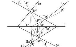 Fig. 5 – intersezione di tre piani