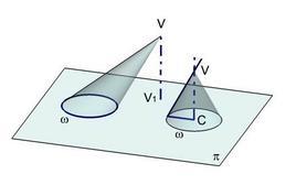 Fig. 1 cono circolare