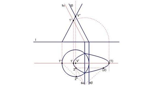 Fig.12- modello parabola