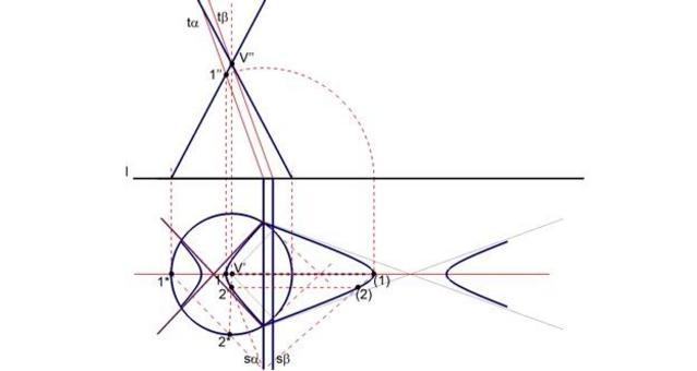 Fig.14- iperbole