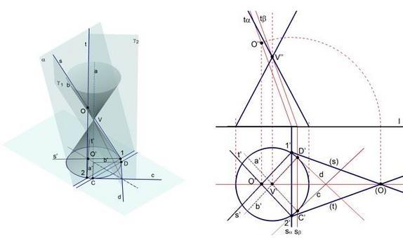 A sinistra: Fig.15- iperbole – determinazione degli asintoti. A destra: Fig.16- iperbole – determinazione degli asintoti.