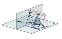 Fig. 3 – rappresentazione di un cono nel metodo delle doppie proiezioni ortogonali.
