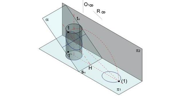 Fig. 5 – sezione di un cilindro circolare con un piano generico