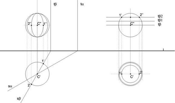 Fig. 4 – sezioni piane della sfera – meridiani e paralleli