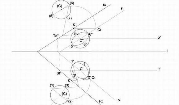 Fig. 10  – sezione di una sfera con un piano genericamente inclinato rispetto al riferimento passante per il centro della sfera