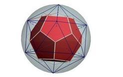 Fig. 11 – icosaedro e dodecaedro duale