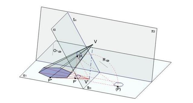 Fig.6 – sezione di una piramide con un piano.