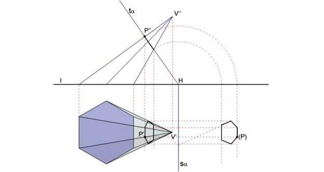 Fig. 7 – sezione di una piramide con un piano.