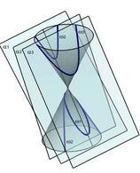 Fig.  5 – sezioni di un cono quadrico.