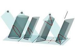 Fig. 7 – sezioni piane di un cilindro quadrico.