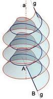 Fig. 4  elicoide generico aperto.