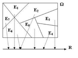 Rappresentazione della corrispondenza creata da una variabile casuale tra eventi e numeri reali.