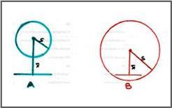 Grafico alberello: coefficiente di variazione.