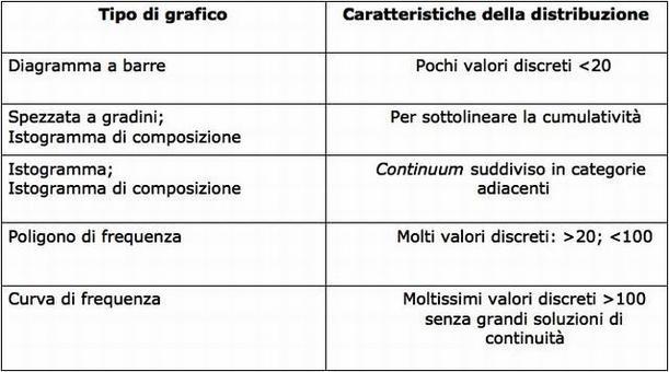 Fonte: Marradi, 1995, p.158.