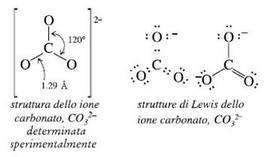 Ione carbonato. Fonte: Seyhan Eğe, La Chimica Organica Essenziale, Idelson-Gnocchi, 2008