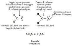 Differente descrizione della molecola della formaldeide. Fonte: Seyhan Eğe, La Chimica Organica Essenziale, Idelson-Gnocchi, 2008