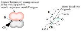 Acetaldeide, un'aldeide. Fonte: Seyhan Eğe, La Chimica Organica Essenziale, Idelson-Gnocchi, 2008