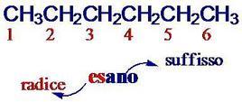 Isomero a catena aperta di formula C6H14