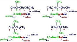 Isomeri a catena ramificata di formula C6H14