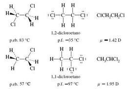 Isomeri di C2H4Cl2