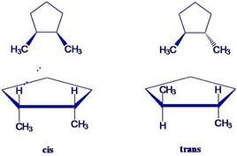 Stereoisomeri del 1,2-dimeticiclopentano