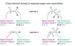 Ulteriori esempi di equivalenza. Fonte: Seyhan Eğe, La Chimica Organica Essenziale, Idelson-Gnocchi, 2008