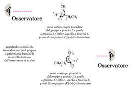 Enantioneri R ed S del 2-clorobutano