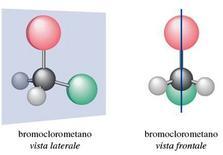 Molecole contenenti un piano di simmetria. Fonte: Seyhan Eğe, La Chimica Organica Essenziale, Idelson-Gnocchi, 2008