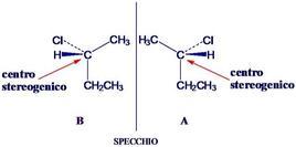 Carbonio asimmetrico nel 2-clorobutano