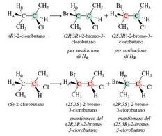 I 4 steroisomeri del 2-cloro-3-bromobutano