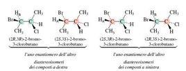 I 4 stereoisomeri del 2-bromo-3-clorobutano