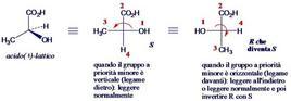 Assegnazione della configurazione ad un enatiomero dell'acido lattico