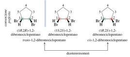 Gli stereoisomeri dell'1,2-dibromociclopentano
