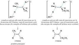 Decorso per una reazione E2. Fonte: Seyhan Eğe, La Chimica Organica Essenziale, Idelson-Gnocchi, 2008