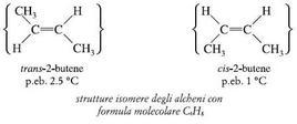 Interconversione di cis-2-butene e trans-2-butene. Fonte: Seyhan Eğe, La Chimica Organica Essenziale, Idelson-Gnocchi, 2008