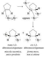 Stereochimica della reazione di addizione di bromo agli cicloalchene. Fonte: Seyhan Eğe, La Chimica Organica Essenziale, Idelson-Gnocchi, 2008