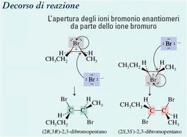 Apertura degli ioni bromonio enantiomeri da parte dello ione bromuro. Fonte: Seyhan Eğe, La Chimica Organica Essenziale, Idelson-Gnocchi, 2008