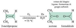 Una reazione di ozonolisi. Fonte: Seyhan Eğe, La Chimica Organica Essenziale, Idelson-Gnocchi, 2008