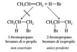 Regioselettività di reazione di addizione elettrofila. Fonte: Seyhan Eğe, La Chimica Organica Essenziale, Idelson-Gnocchi, 2008