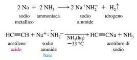 Preparazione dell'acetiluro di sodio. Fonte: Seyhan Eğe, La Chimica Organica Essenziale, Idelson-Gnocchi, 2008