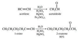 Addizione di acqua agli alchini. Fonte: Seyhan Eğe, La Chimica Organica Essenziale, Idelson-Gnocchi, 2008