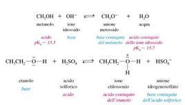 Reazioni acide e basiche degli alcoli. Fonte: Seyhan Eğe, La Chimica Organica Essenziale, Idelson-Gnocchi, 2008