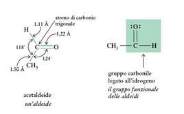 Differente descrizione della molecola di acetaldeide. Fonte: Seyhan Eğe, La Chimica Organica Essenziale, Idelson-Gnocchi, 2008