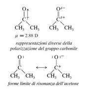 Forme limite di risonanza dell'acetone. Fonte: Seyhan Eğe, La Chimica Organica Essenziale, Idelson-Gnocchi, 2008