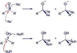 Stereochimica dell'addizione del nucleofilo. Fonte: Seyhan Eğe, La Chimica Organica Essenziale, Idelson-Gnocchi, 2008