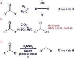 Altre reazioni del gruppo carbonilico. Fonte: Seyhan Eğe, La Chimica Organica Essenziale, Idelson-Gnocchi, 2008