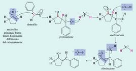 La reazione di uno ione enolato con un composto carbonilico. Fonte: Seyhan Eğe, La Chimica Organica Essenziale, Idelson-Gnocchi, 2008
